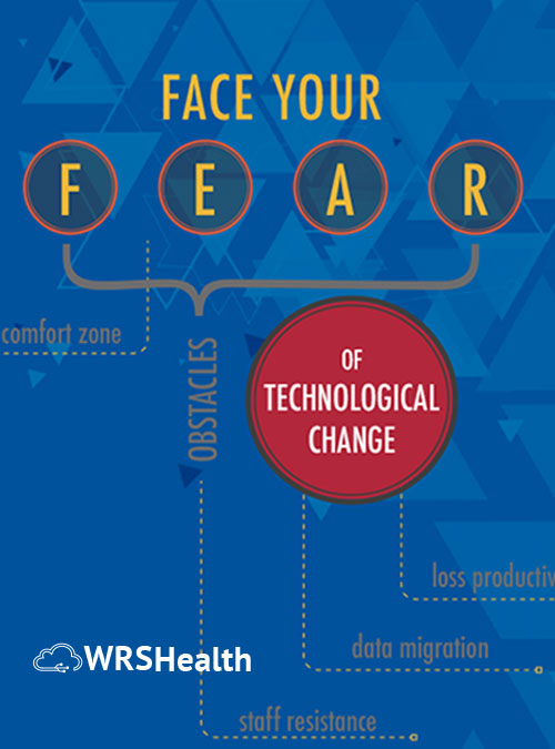 Fear of Technological Change Guide